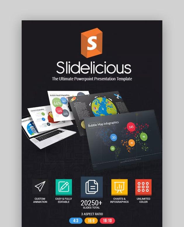 Slidelicious - Fun PowerPoints