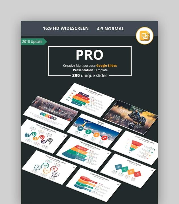 PRO - Multipurpose Infographic Template Google Docs
