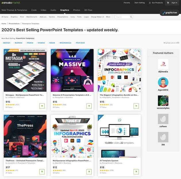 Best Selling PowerPoint Templates from GraphicRiver for 2020