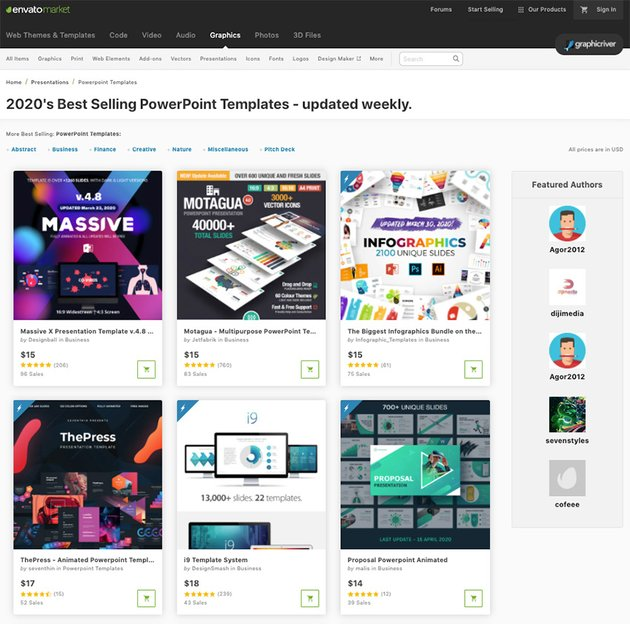 Best Selling Microsoft PowerPoint Themes from GraphicRiver for 2020