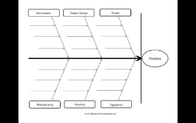Free Root Cause Diagram