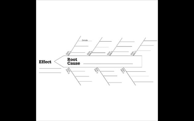 Site Map - Free Fishbone Diagram Fillable