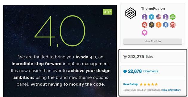 Avada WordPress Theme social Proof