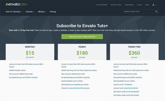 Envato Tuts premium pricing