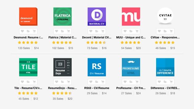 Best HTML Resume Website Templates