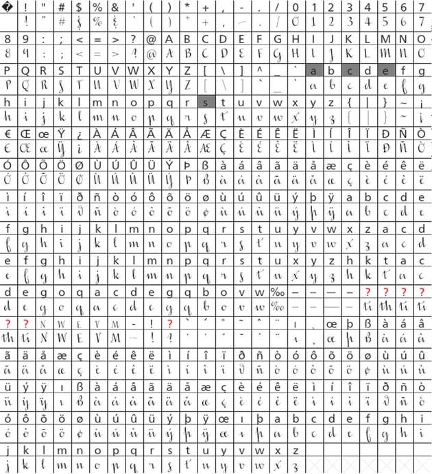 glyph table