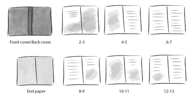 Book storyboard example