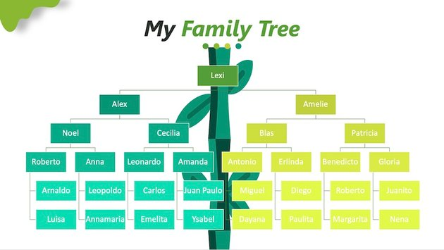 how to make a family tree in powerpoint - smartart