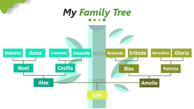 how to do family tree in powerpoint - shapes and lines