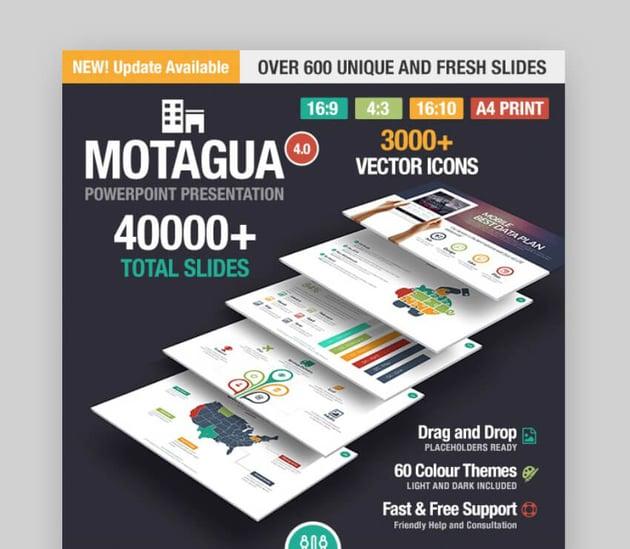 Motagua powerpoint presentation template