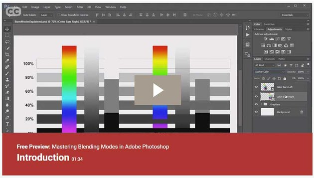 Mastering Blending Modes for Adobe Photoshop