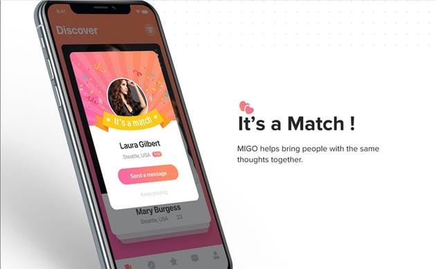 MIGO Dating UK Kit