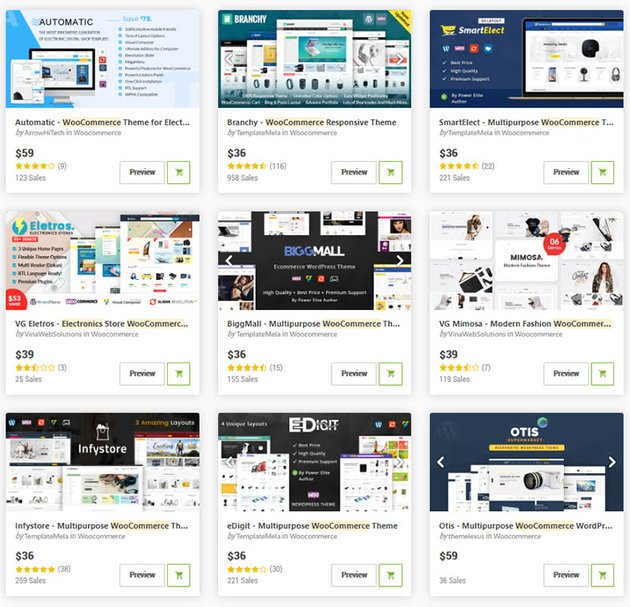 Make a Great WooCommerce Technology Store with Themeforest
