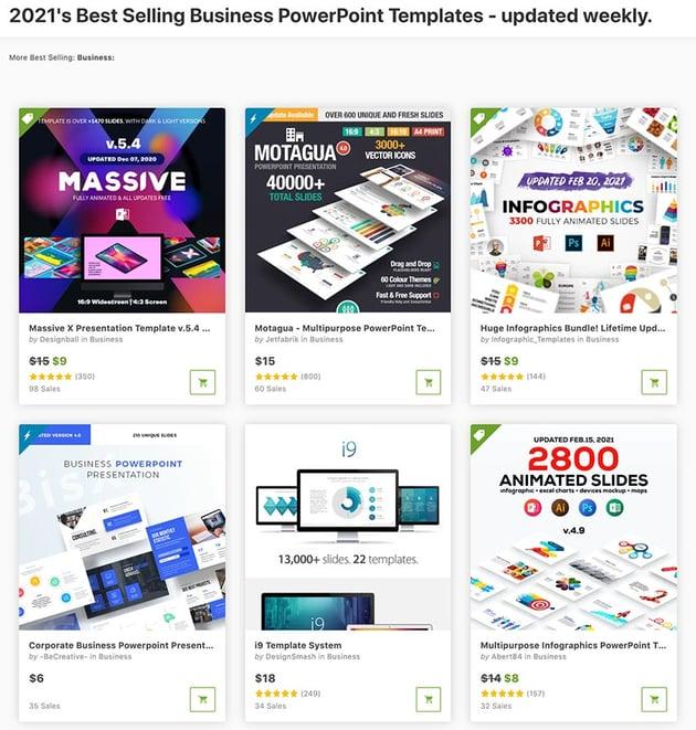 Die besten professionellen PowerPoint-Vorlagen, die Sie einzeln kaufen können.