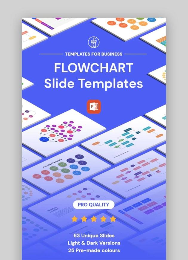 New Flowchart PPT Slide Template