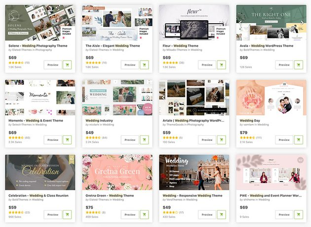 Top Wordpress wedding themes available right now on ThemeForest.