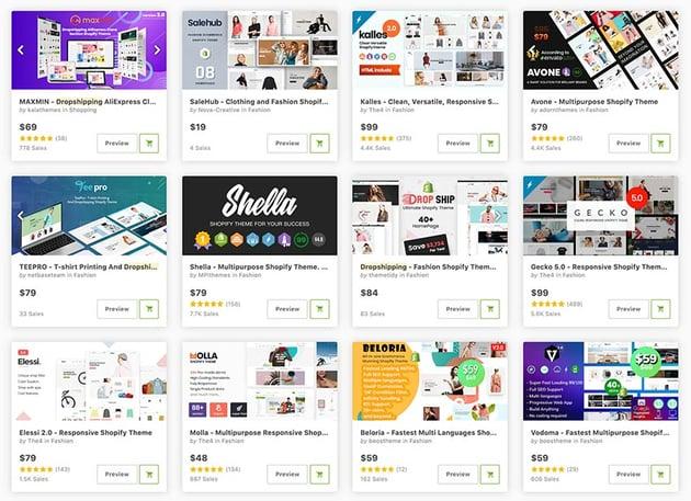 Encuentra los mejores temas de dropshipping para Shopify en ThemeForest.