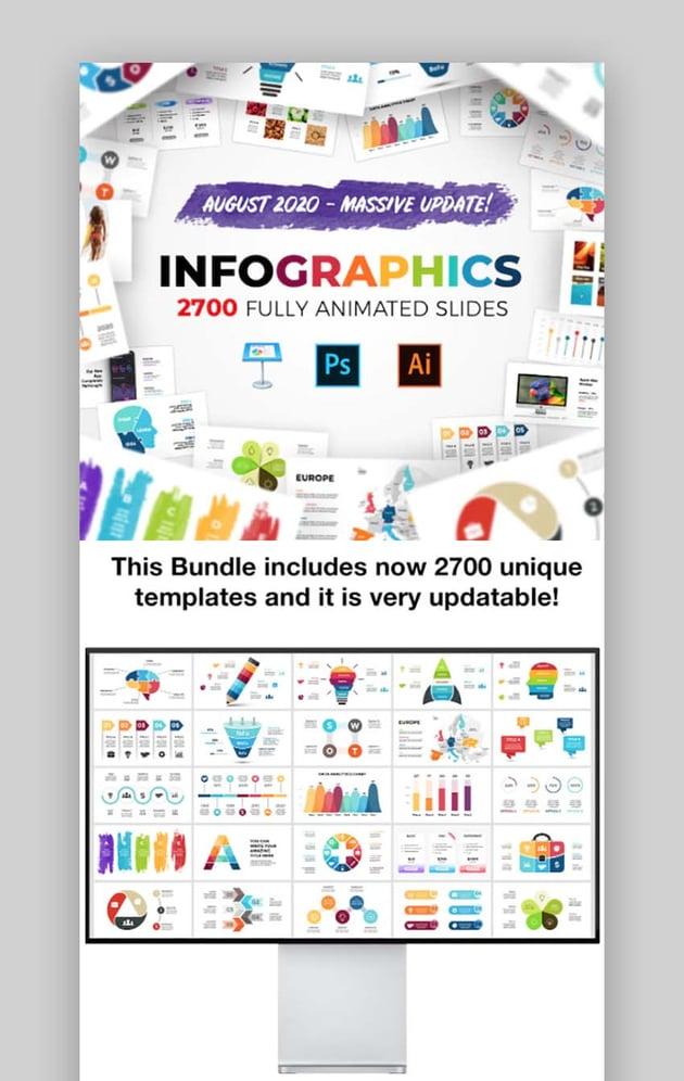 Huge Infographics Bundle For Keynote