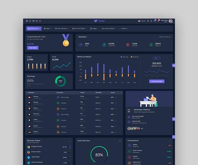 Vuexy - Vue Admin Template