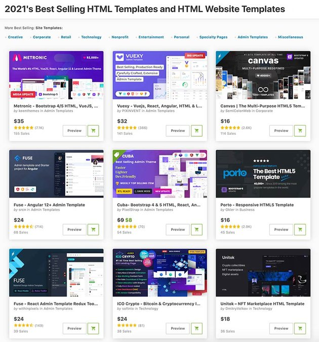 These are the most popular responsive HTML templates to use in 2021.
