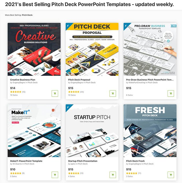 best-selling pitch deck PPT templates