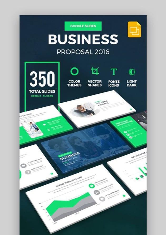 Business Proposal Google Slides Presentation Examples