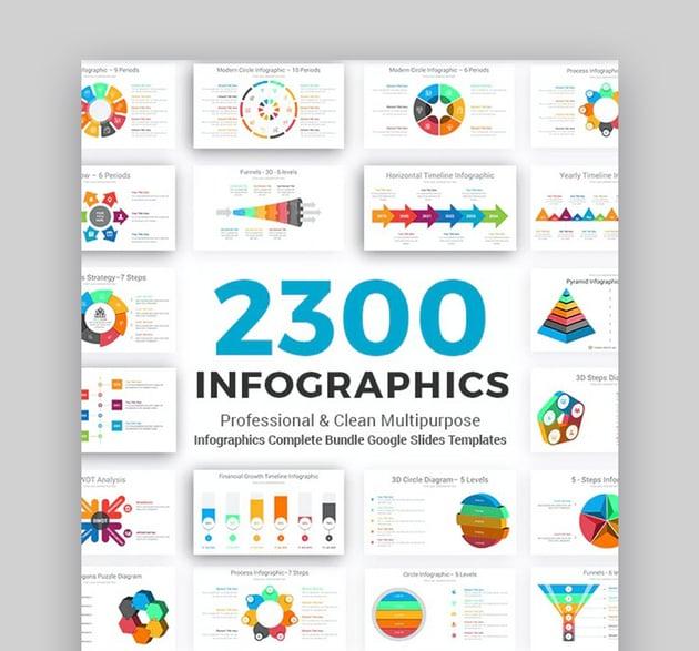Infographics Downloadable Google Slides Themes