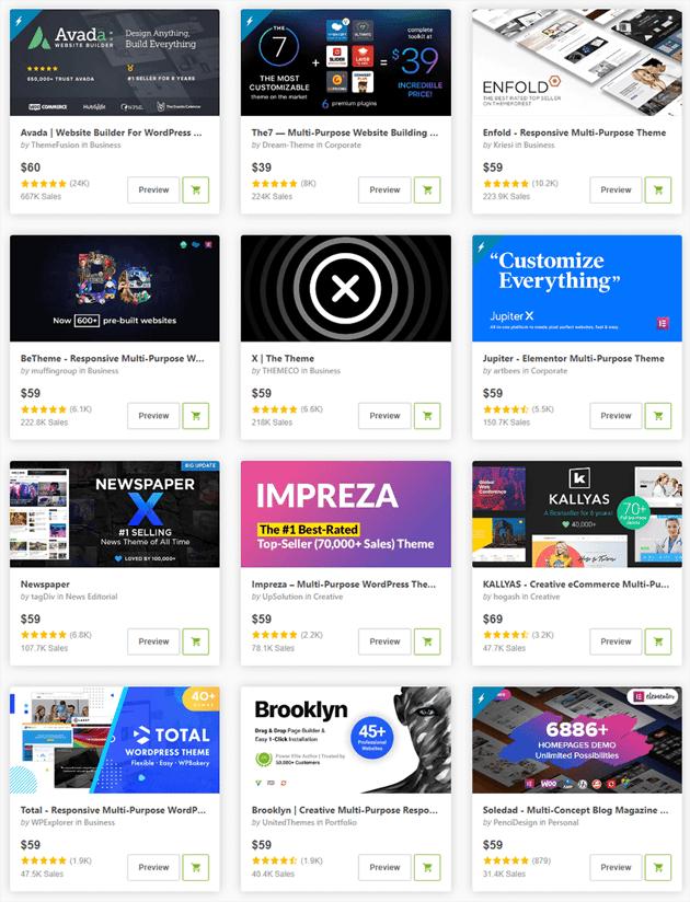 WordPress forum themes on ThemeForest