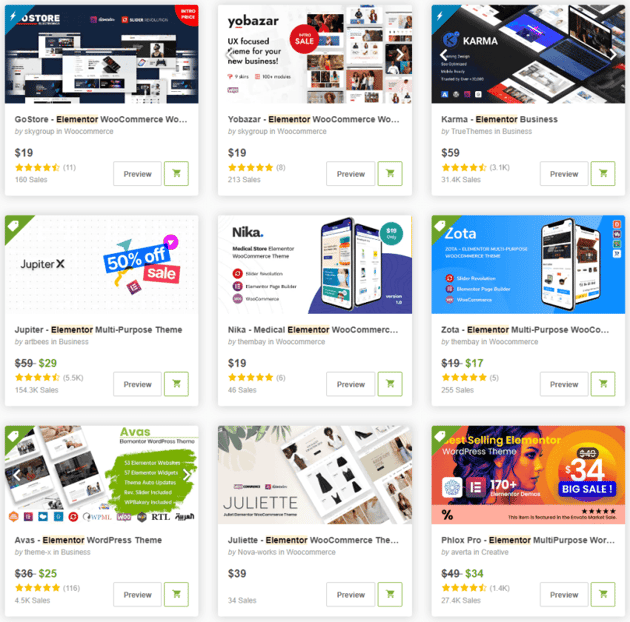 The ThemeForest marketplace