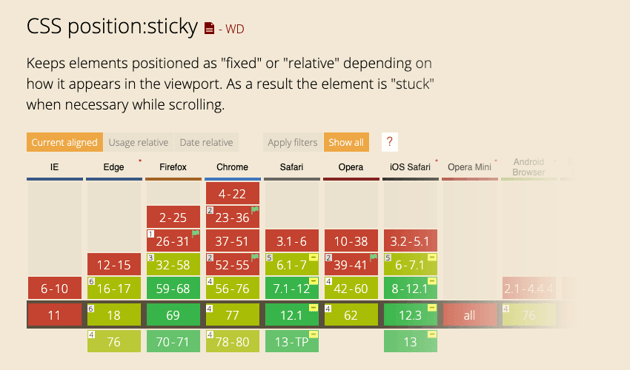 Browser support for CSS position sticky