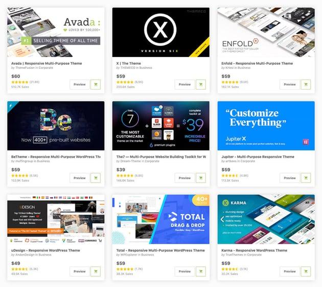 Professional Corporate WordPress Themes