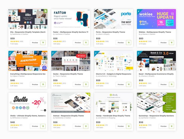 Best selling Shopify themes available on Envato Market