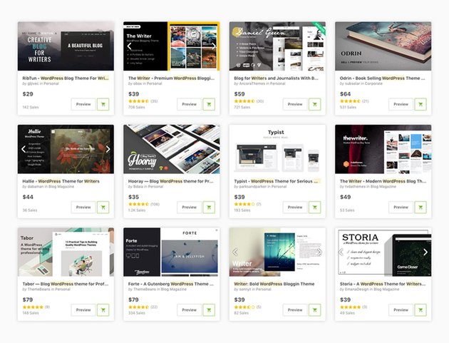 Best WordPress Writer Themes for 2019 available for sale on ThemeForest