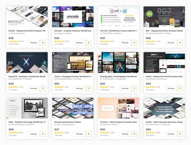 Best one-page WordPress themes available on ThemeForest