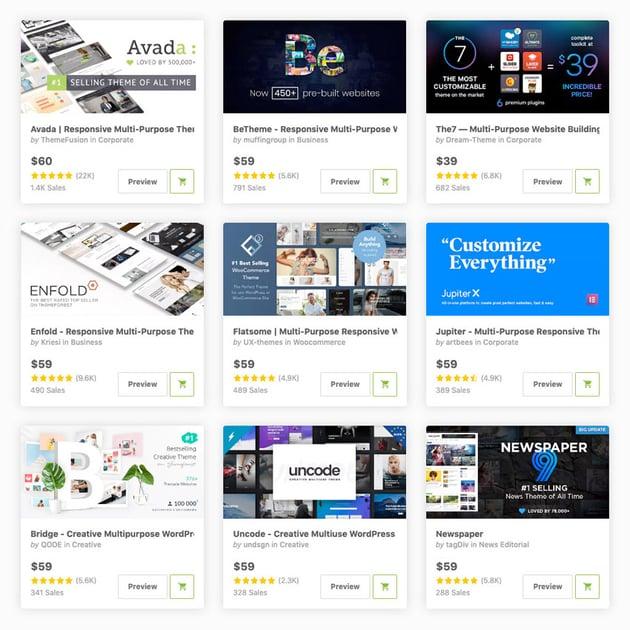 Beste hochwertige moderne WordPress-Themes mit sauberen modernen Designs 2020