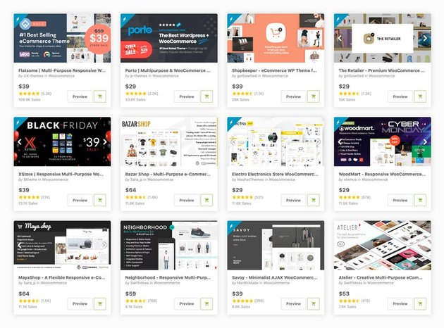 Best WordPress eCommerce themes for online stores on Themeforest