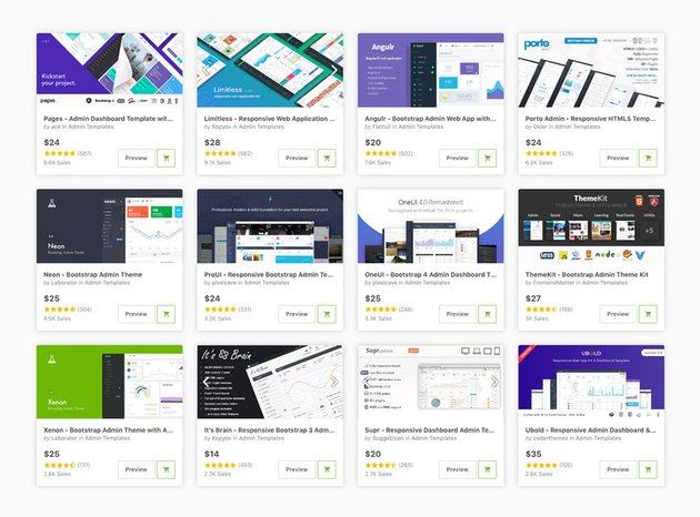 Bootstrap Admin templates on Themeforest
