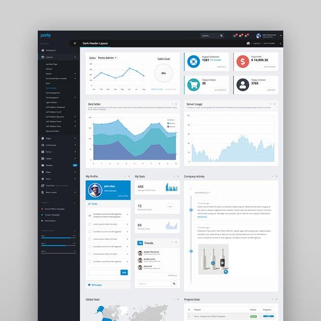 Porto Admin - Responsive HTML5 Template