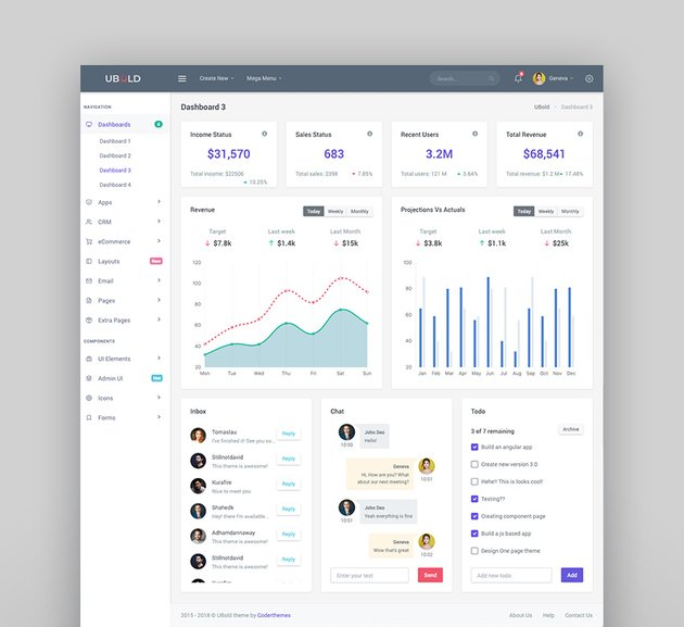 Ubold - Responsive Admin Dashboard Web UI Kit Template
