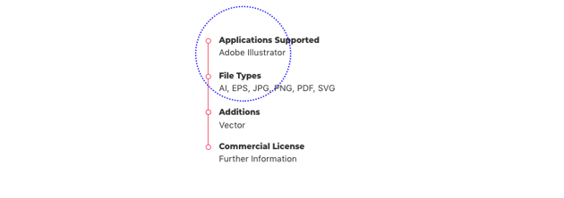 supported applications