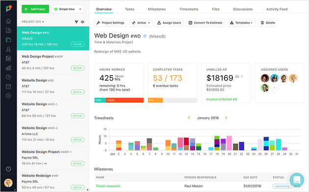 An overview of a web design project
