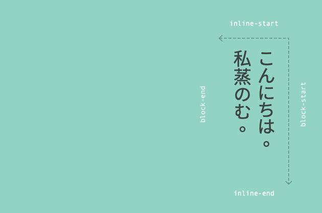Logical properties in Japanese tategaki  vertical style script