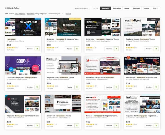 Top Newspaper WordPress Themes on Themeforest