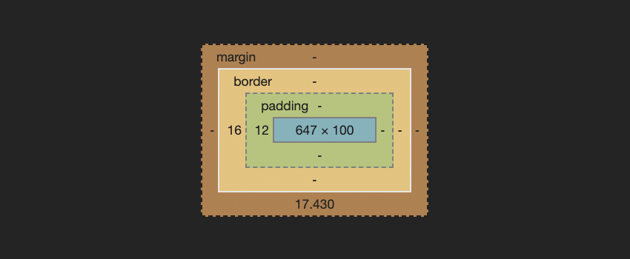 padding and margin of an element