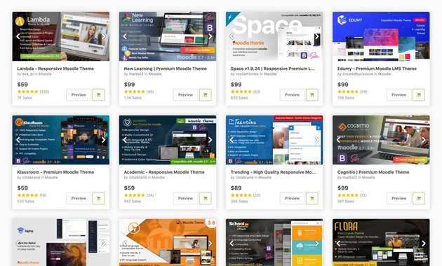 Moodle themes on Themeforest