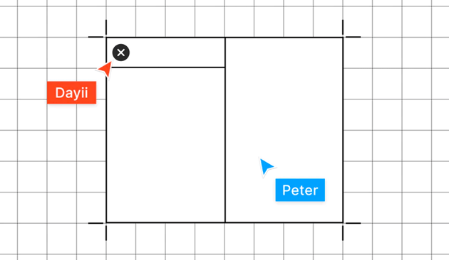 How to wireframe with figma