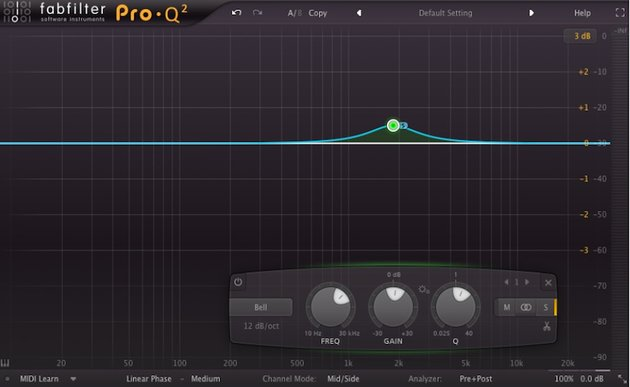 Chorus 05db boost in the high mids