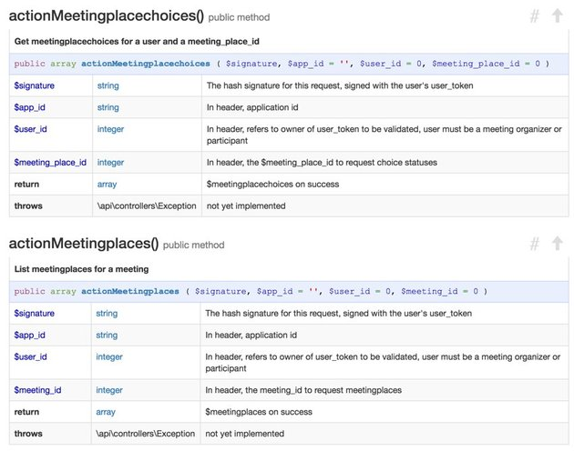 Programming With Yii Generating Documentation - MeetingController Example actionMeetingplaces example