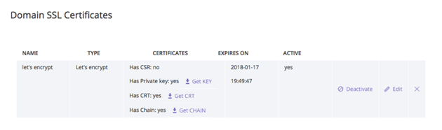 The Lets Encrypt certificate is ready