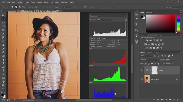 Color Channels in the Histogram Panel
